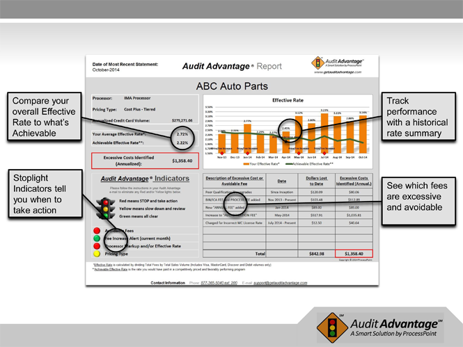 AuditAdvantage_PowerPoint